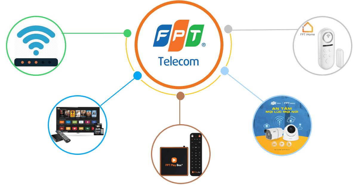 Dịch vụ FPT Telecom